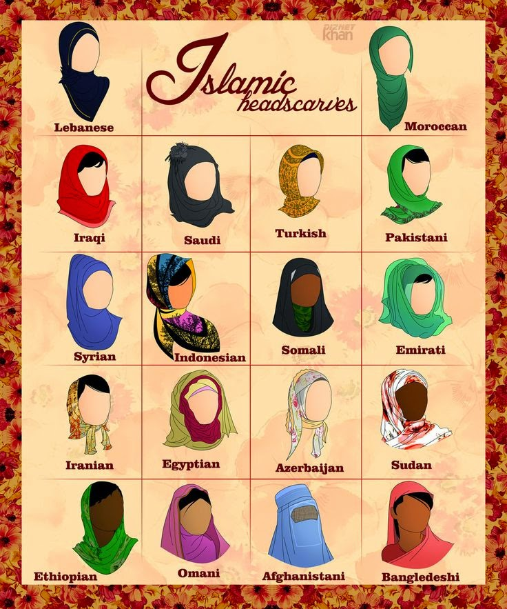 18 types of hijab in different muslim countries of the for Farcical other forms